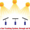 เทคโนโลยีโซล่าเซลล์ที่ติดตามแสงอาทิตย์เทคโนโลยีแอชซีพีวี (HCPV)